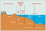 Các nguyên tắc cơ bản về phân định biển